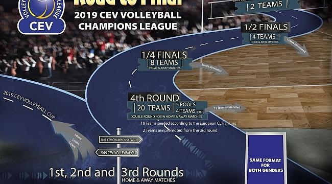 CEV Şampiyonlar Ligi'nde Format Değişikliği