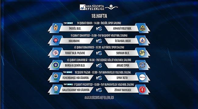Efeler Ligi'nde 18. Hafta başlıyor