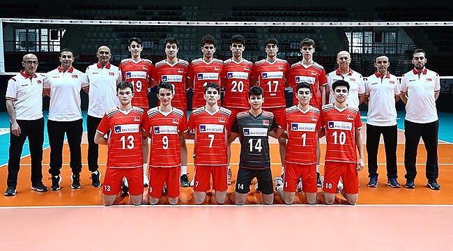U17 Erkek Milli Takımımız, Avrupa Şampiyonası'nda