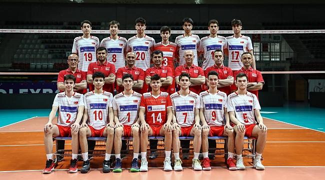 U17 Erkek Milli Avrupa Şampiyonası Elemeleri 2. Raunt başlıyor