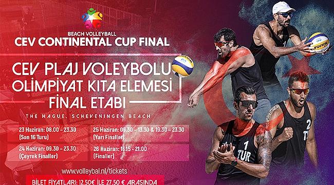 Erkek Plaj Voleybolu Milli Takımlarımız, Continental Cup Finalleri'nde